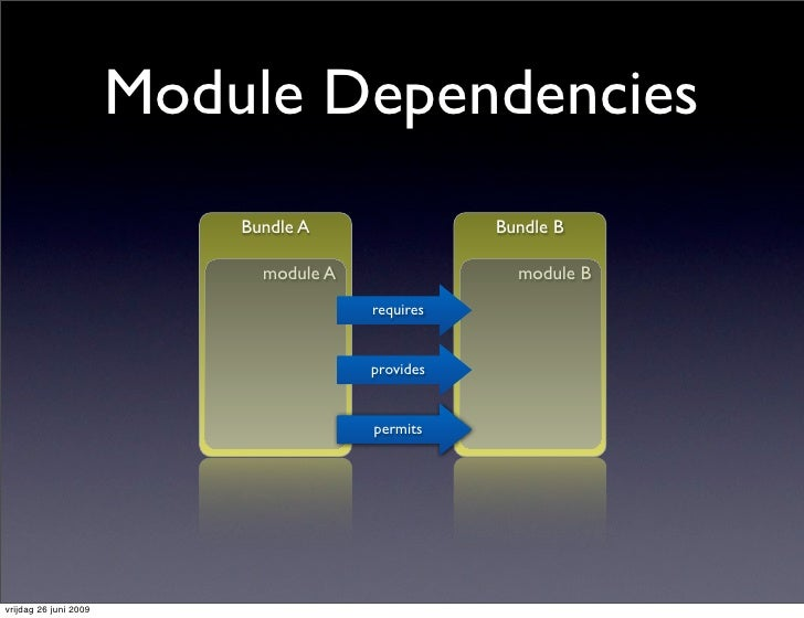 Module Dependencies                            Bundle A                Bundle B                               module A    ...