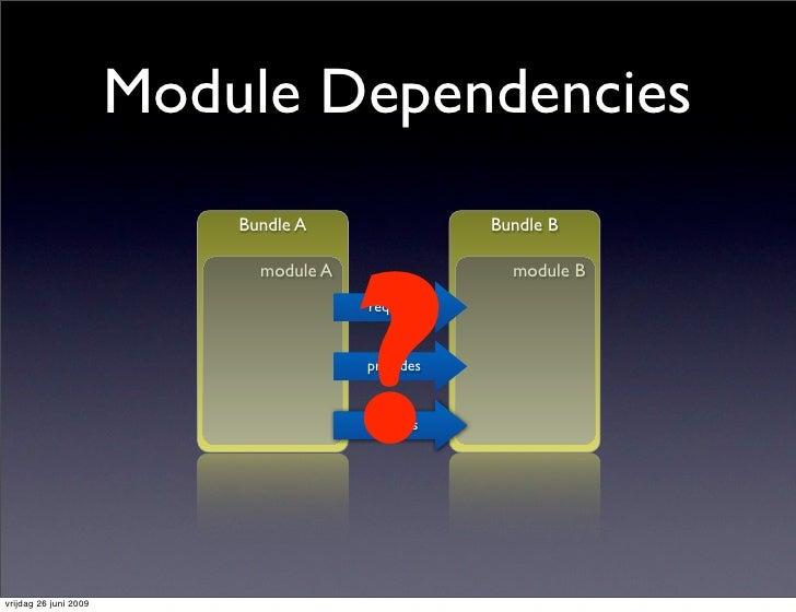 Module Dependencies                                             ?                            Bundle A                Bundl...