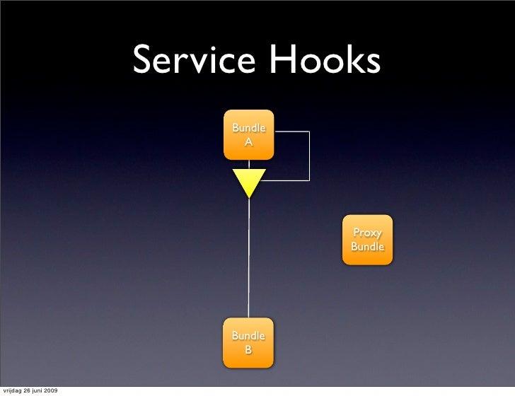 Service Hooks                             Bundle                               A                                          ...