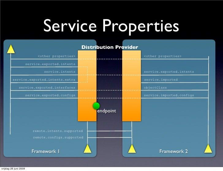 Service Properties                                                   Distribution Provider                              <o...