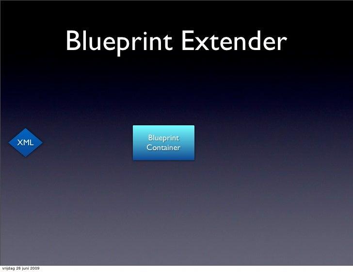 Blueprint Extender                                Blueprint         XML                              Container     vrijdag...