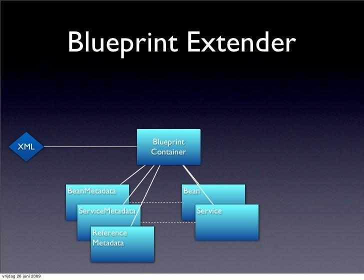 Blueprint Extender                                              Blueprint         XML                                     ...