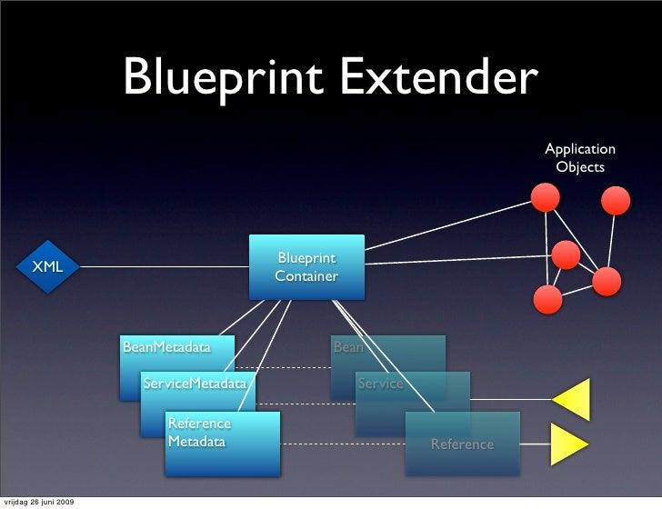 Blueprint Extender                                                                              Application               ...