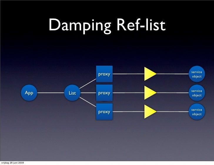 Damping Ref-list                                                  service                                       proxy     ...