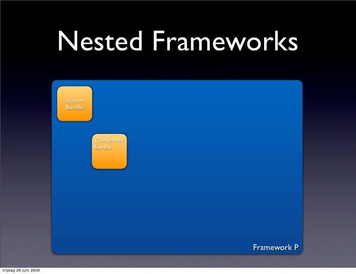Nested Frameworks                        System                        Bundle                                      Composi...