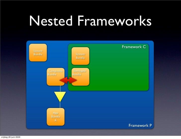 Nested Frameworks                                                           Framework C                        System     ...