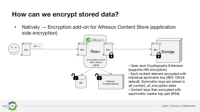 Learn. Connect. Collaborate. How can we encrypt stored data? • Natively → Encryption add-on for Alfresco Content Store (ap...