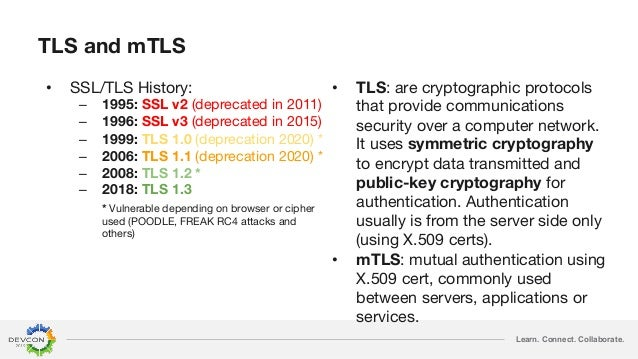 Learn. Connect. Collaborate. TLS and mTLS • SSL/TLS History: – 1995: SSL v2 (deprecated in 2011) – 1996: SSL v3 (deprecate...