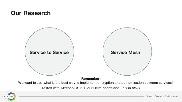 Learn. Connect. Collaborate. Our Research Service to Service Service Mesh Remember: We want to see what is the best way to...