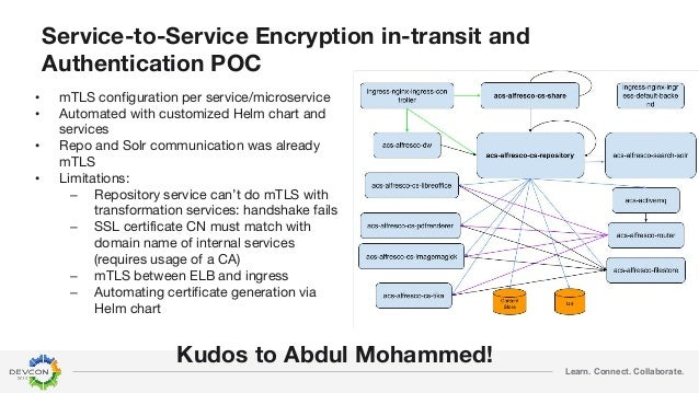 Learn. Connect. Collaborate. Service-to-Service Encryption in-transit and Authentication POC • mTLS configuration per serv...