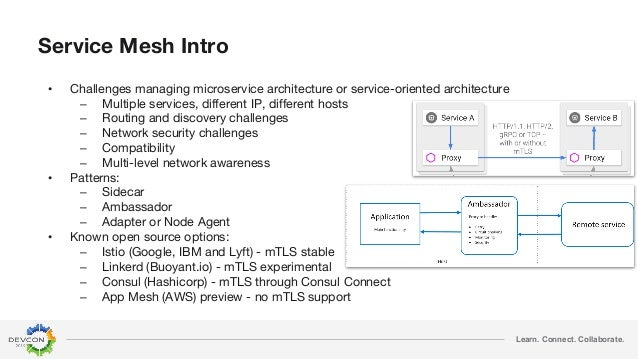 Learn. Connect. Collaborate. Service Mesh Intro • Challenges managing microservice architecture or service-oriented archit...