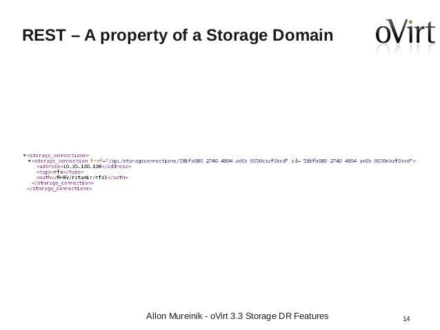 Disaster Recovery Strategies Using oVirt's new Storage