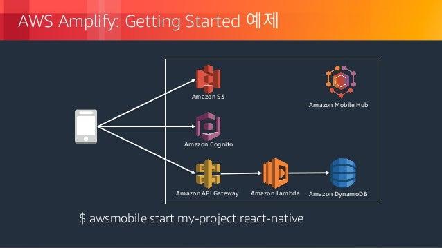 하이브리드 모바일 어플리케이션 개발을 위한 새로운 도구, AWS