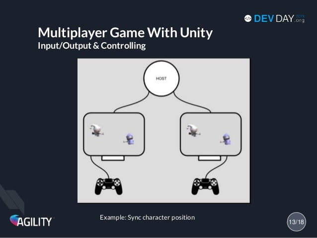 Multiplayer Game With Unity Input/Output & Controlling Example: Sync character position 13/18