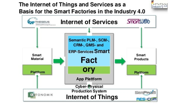[DevDay2019] Internet of Things- By: Dr. Anand Nayyar at Duy Tan University