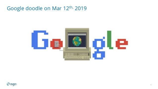 5 Google doodle on Mar 12th, 2019