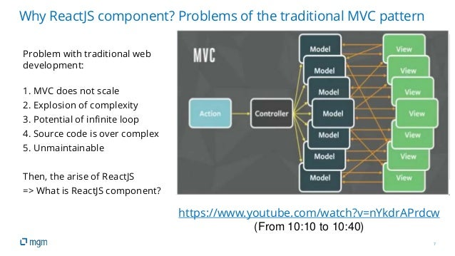 7 Why ReactJS component? Problems of the traditional MVC pattern https://www.youtube.com/watch?v=nYkdrAPrdcw (From 10:10 t...