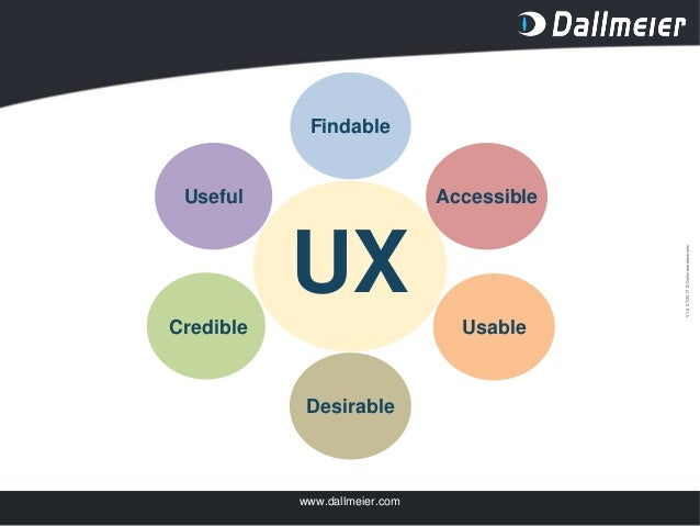 [DevDay2019] UI/UX job from a fresher to an expert - By Le Phan Ngoc Bich, Software Developer at Dallmeier Vietnam Slide 3
