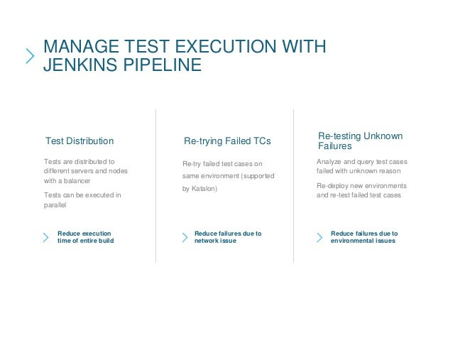 Tests are distributed to different servers and nodes with a balancer Tests can be executed in parallel MANAGE TEST EXECUTI...