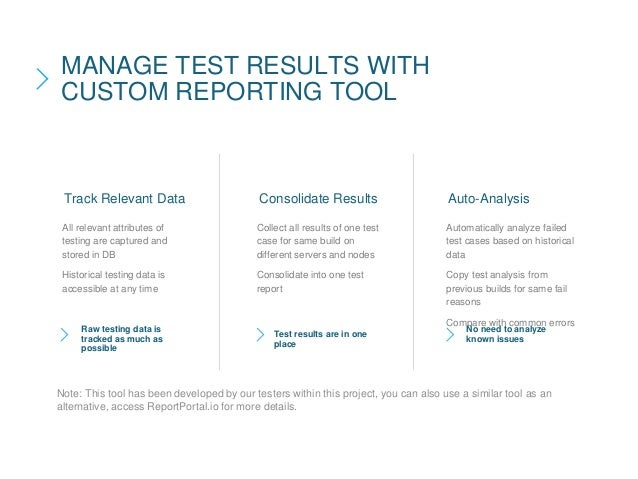 All relevant attributes of testing are captured and stored in DB Historical testing data is accessible at any time MANAGE ...