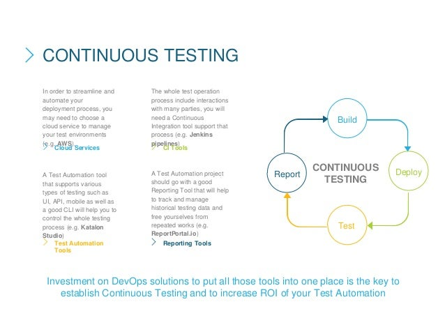 Build Deploy Test Report In order to streamline and automate your deployment process, you may need to choose a cloud servi...