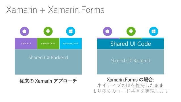 Xamarin Dev days 2 xamarin.forms ja