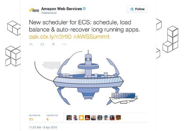 Docker včera, dnes a zítra