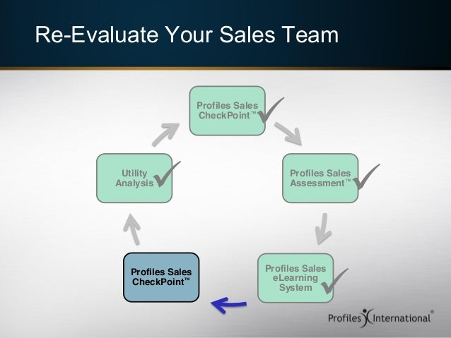 how to develop a sales team