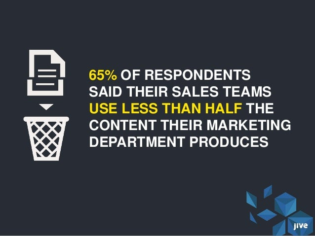65% OF RESPONDENTSSAID THEIR SALES TEAMSUSE LESS THAN HALF THECONTENT THEIR MARKETINGDEPARTMENT PRODUCES