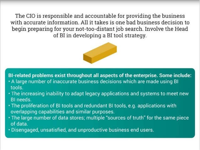 Develop a Business Intelligence Tool Strategy Slide 2