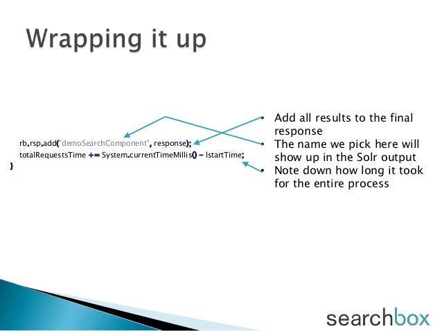 "rb.rsp.add(""demoSearchComponent"", response);totalRequestsTime += System.currentTimeMillis() - lstartTime;}• Add all result..."