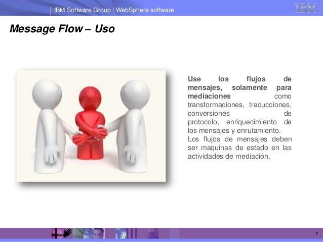 IBM Software Group | WebSphere softwareMessage Flow – Uso                                                 Use       los   ...