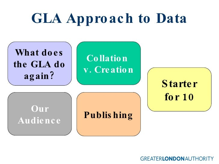 GLA Approach to Data What does the GLA do again? Our Audience Collation  v. Creation Publishing Starter for 10