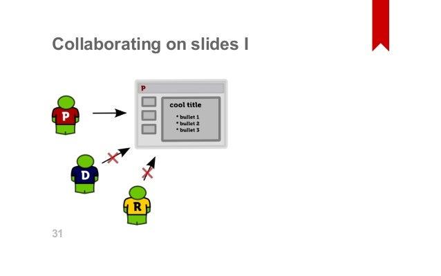 Developer-friendly presentations
