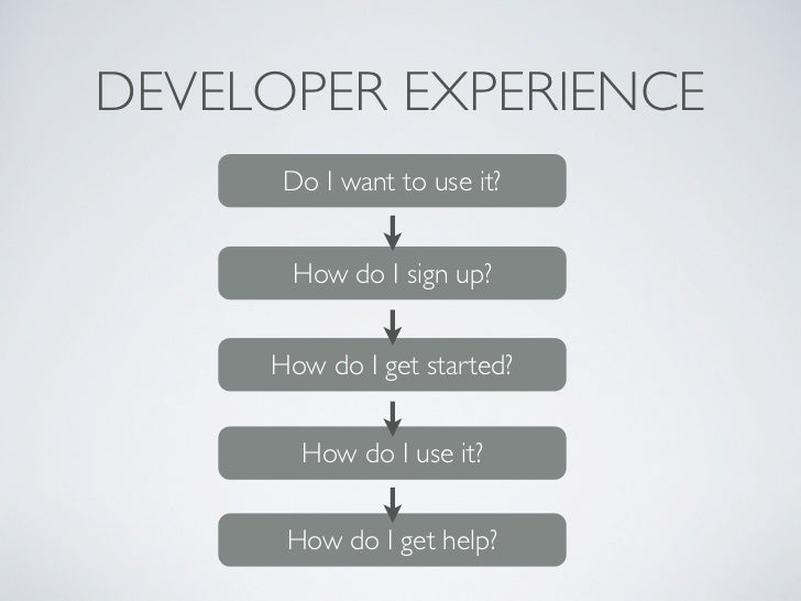 DEVELOPER EXPERIENCE      Do I want to use it?      How do I sign up?     How do I get started?       How do I use it?    ...
