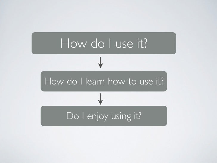 How do I use it?How do I learn how to use it?     Do I enjoy using it?