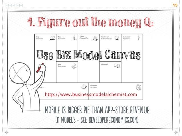 154. Figure out the money Q: Use Biz Model Canvas   http://www.businessmodelalchemist.com   MoiE s BigR i ta ap-...