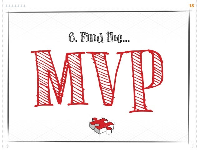 18MVP6. Find the...