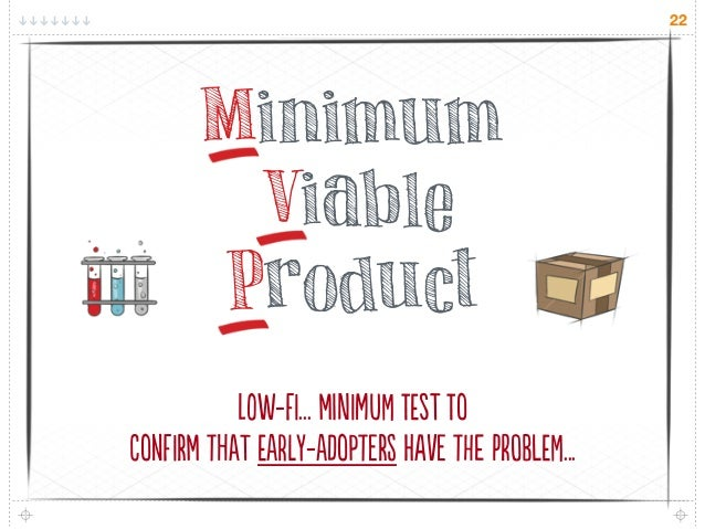 22       Minimum        Viable       Product           W-f... mnMu Es oCofRm tT Eal-aotR hv te Prb...