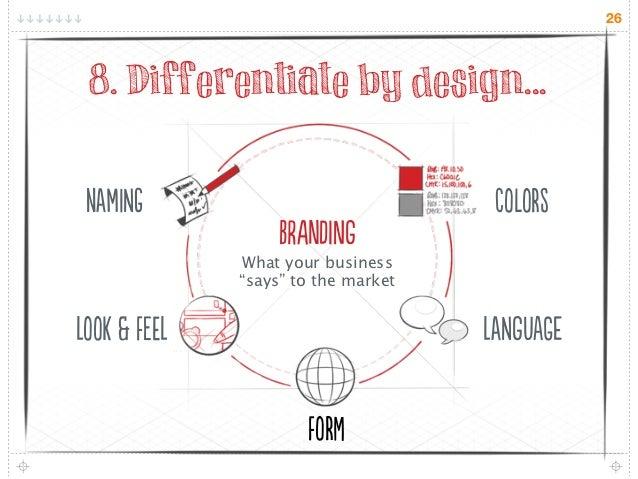 26 8. Differentiate by design... mN                               lR                   Anig              What ...