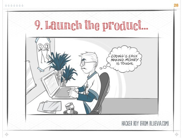 289. Launch the product...                  Ckr Y (Frm Ua.O)