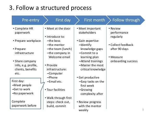 Developer & employee onboarding best practices