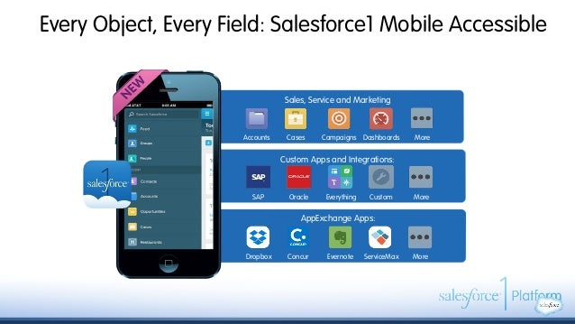 developers guide to the salesforce1 platform rh slideshare net Oracle Developer Interview Questions Oracle Programmer