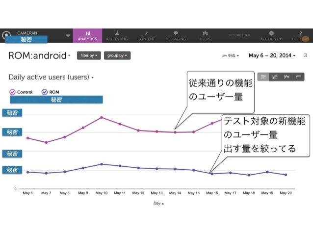 http://www.localytics.jp 全体の指標モニタリングのために Localytics採用(GAの代わり)
