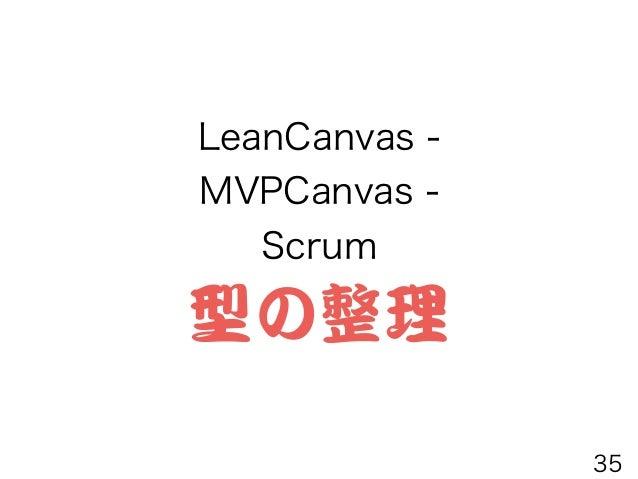 Lean Canvas <ビジネス仮説> MVP Canvas <仮説検証MVPの設計> Product Backlog <MVP構築タスク> 顧客 発見 顧客 実証 顧客 開拓 組織 構築 Problem Solution Fit Produ...