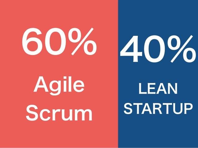 60% Agile Scrum 40% LEAN STARTUP