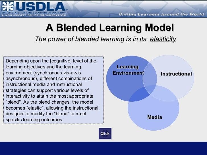 Forex blended model strategy