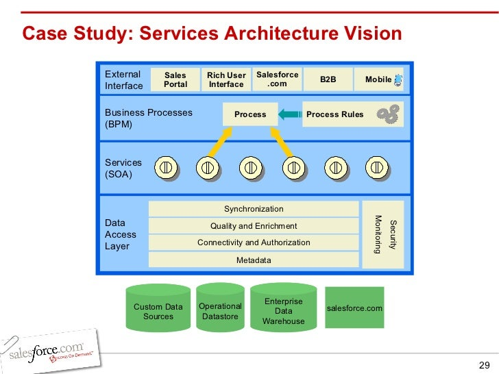 strategic management case study module 7