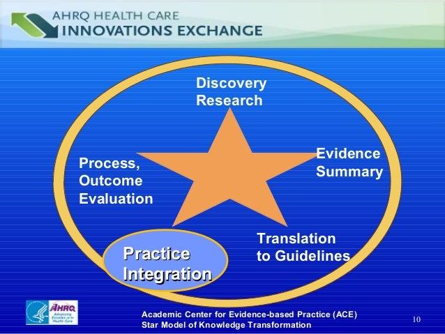 innovative nursing care delivery models