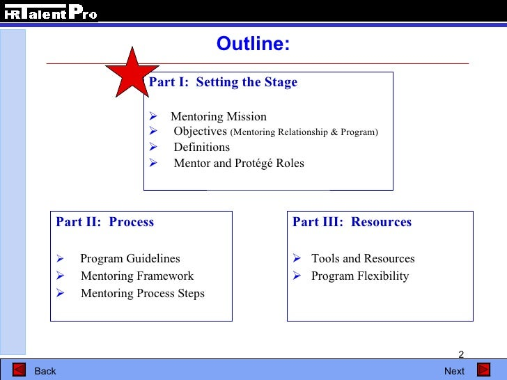 Keys to Successful Mentoring Programs